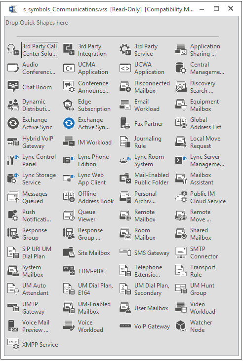 s_symbols_communicationsvss - Download Visio Templates