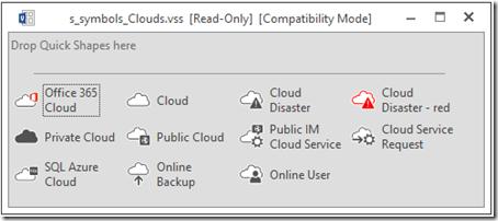 s_symbols_Clouds.vss