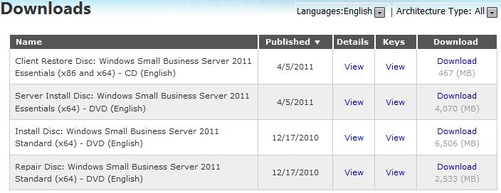 sbs 2003 torrent download