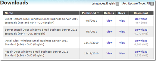 TechNet download for SBS 2011 Essentials and Standard
