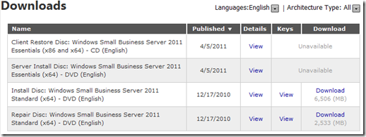 MSDN download for SBS 2011 Essentials and Standard