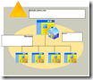 Visio shapes for SharePoint Server, Project Server, Search Server, and Office posters