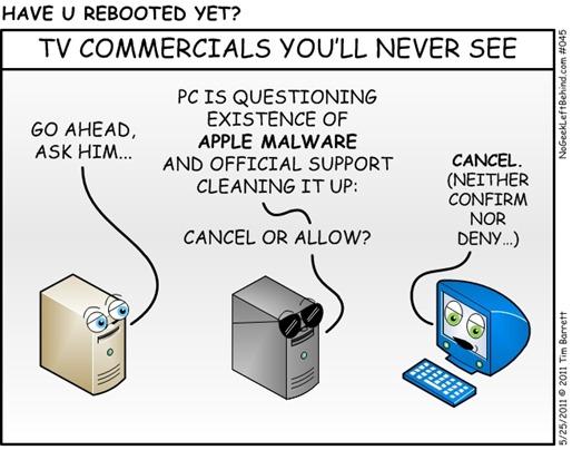 Have U Rebooted Yet - 045 - Mac Malware