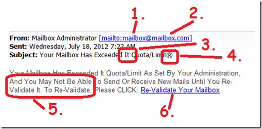 What's wrong with this email picture?
