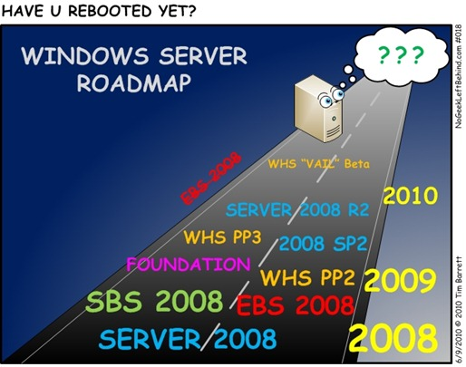 Have U Rebooted Yet 018 - Windows Roadmap